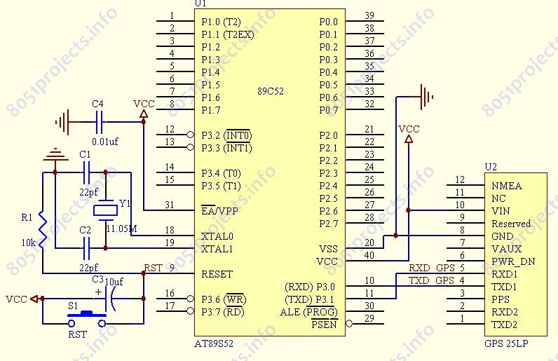 how to interface gps with 8051 Circuit diagram to interface bluetooth with 8051 assembly program to interface bluetooth with 8051 title : program to interface bluetooth and display a text in pc from 8051 through uart0.